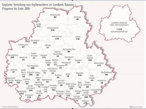 Verteilung Flüchtlinge LK_BZ